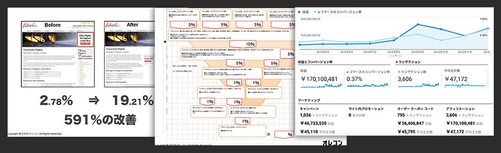 Orecon資料例